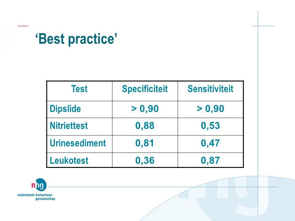 'Best practice' Test Specificiteit Sensitiviteit Dipslide > 0,90