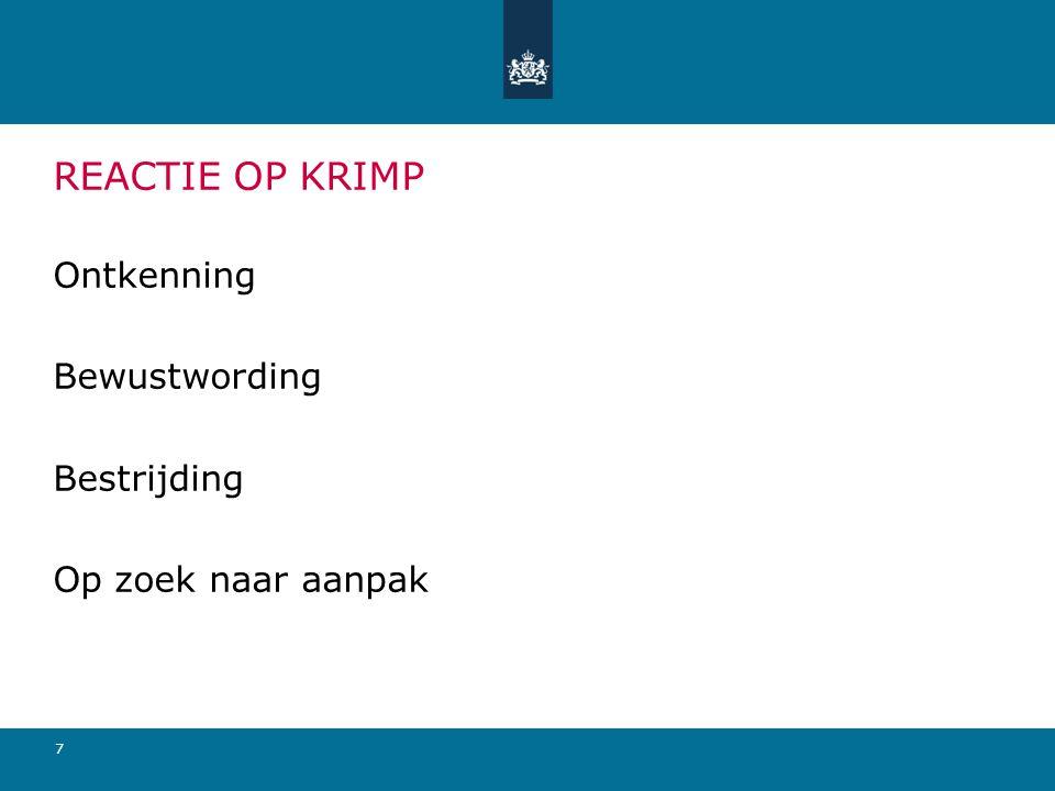 REACTIE OP KRIMP Ontkenning Bewustwording Bestrijding