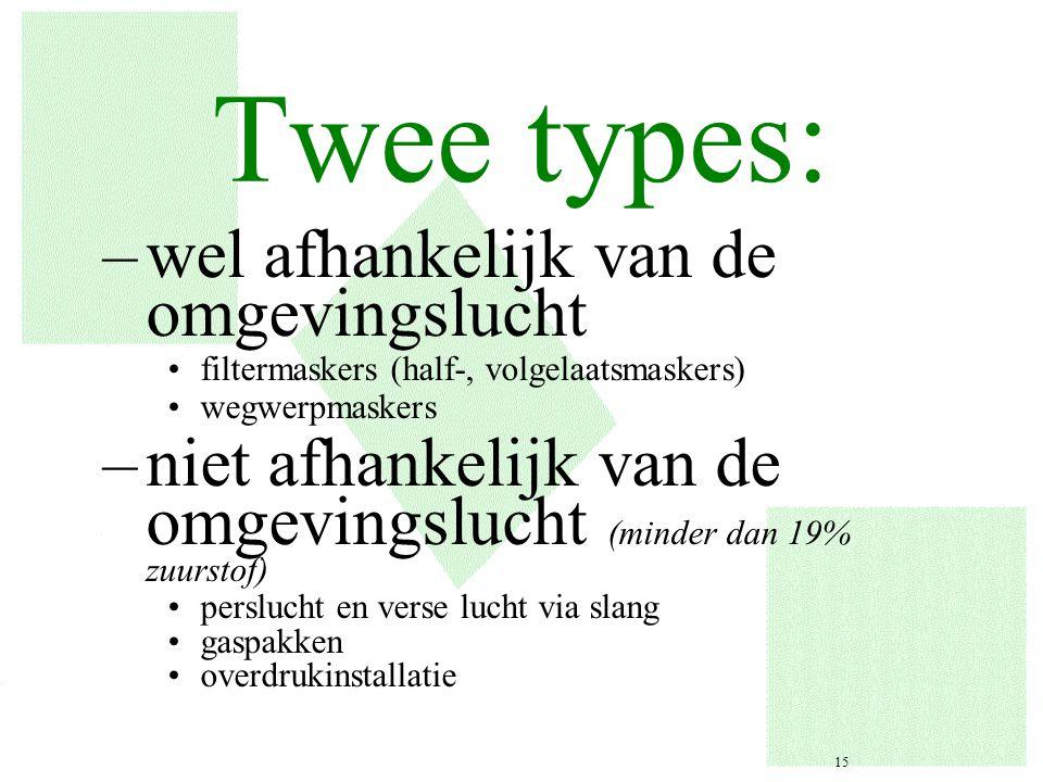 Twee types: wel afhankelijk van de omgevingslucht
