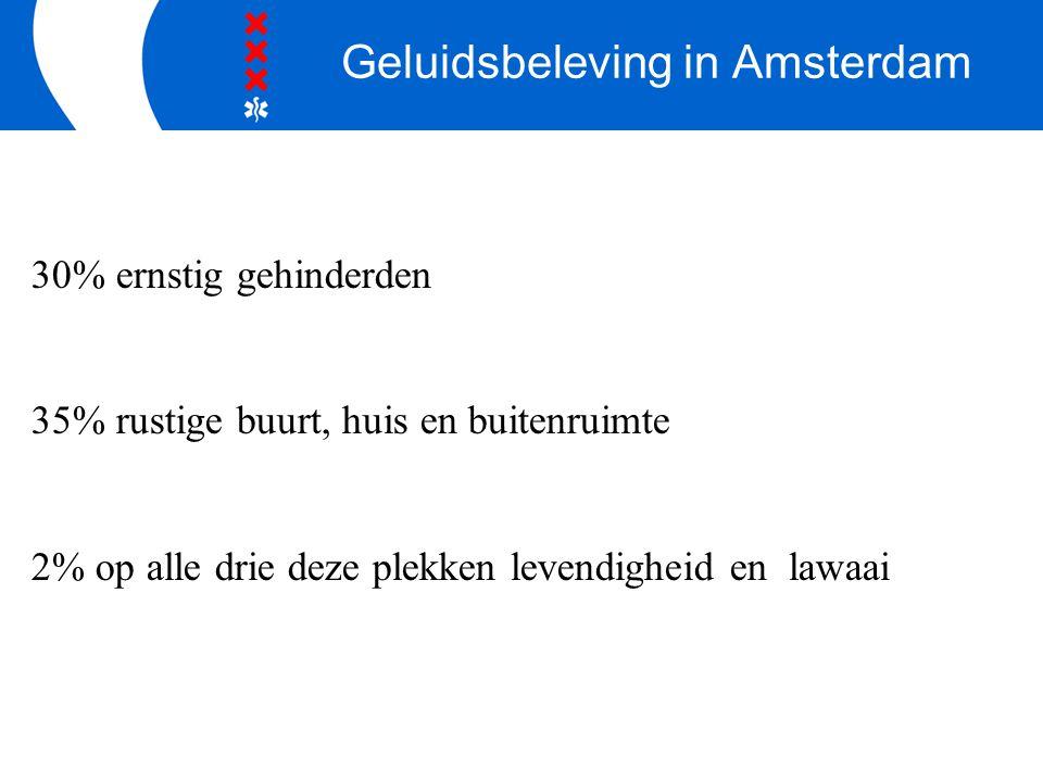 Geluidsbeleving in Amsterdam