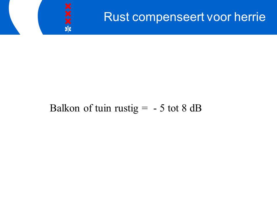 Rust compenseert voor herrie
