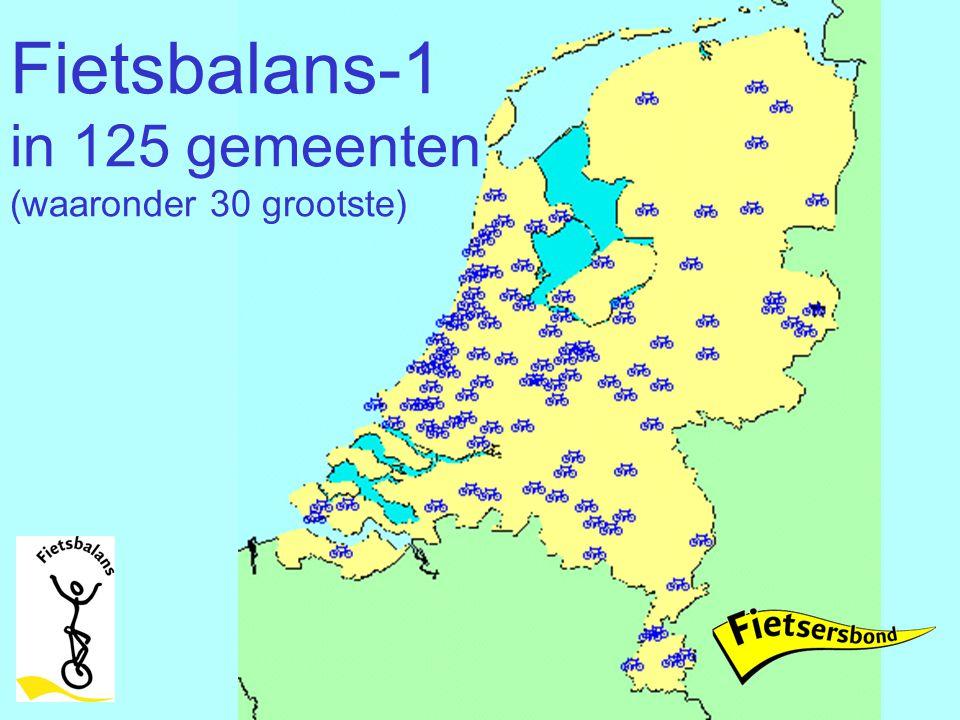 Fietsbalans-1 in 125 gemeenten (waaronder 30 grootste)