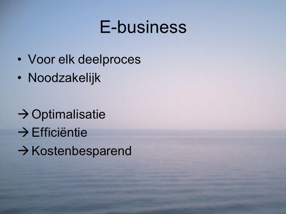 E-business Voor elk deelproces Noodzakelijk Optimalisatie Efficiëntie