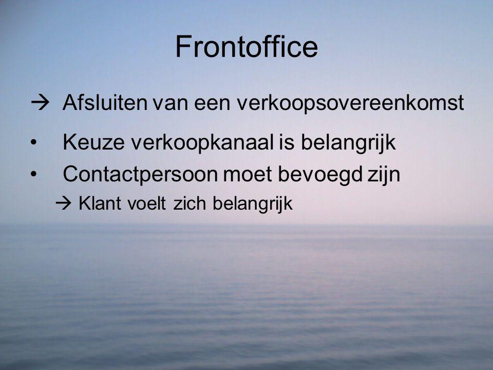 Frontoffice Afsluiten van een verkoopsovereenkomst