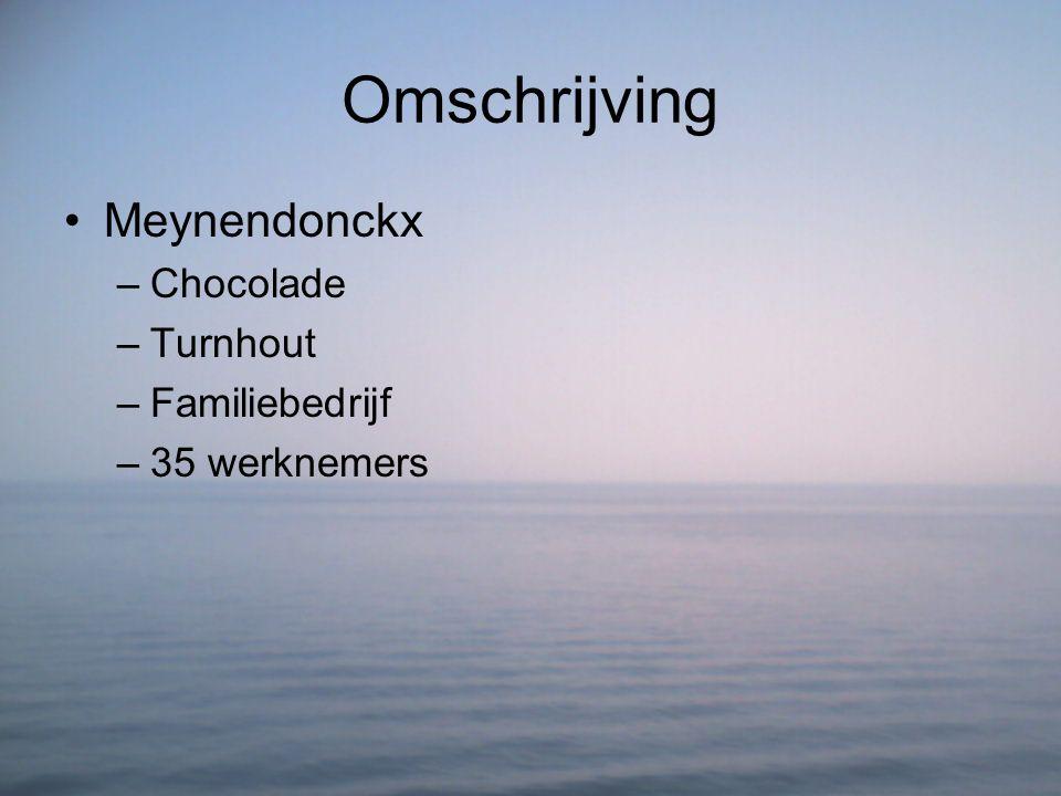 Omschrijving Meynendonckx Chocolade Turnhout Familiebedrijf