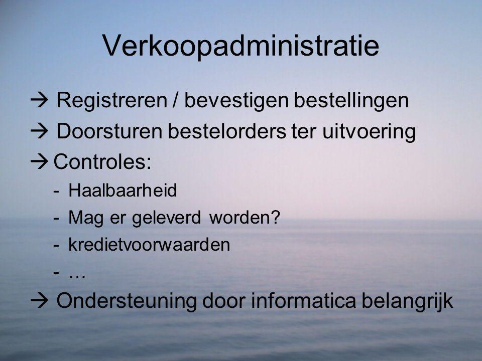 Verkoopadministratie