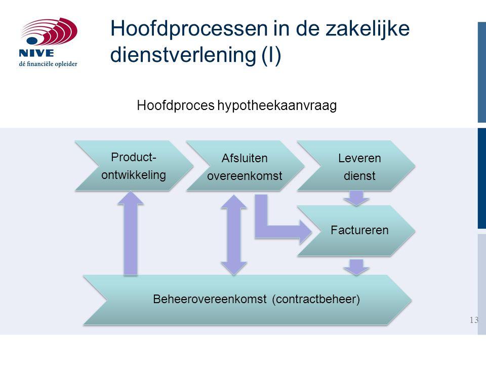Hoofdprocessen in de zakelijke dienstverlening (I)