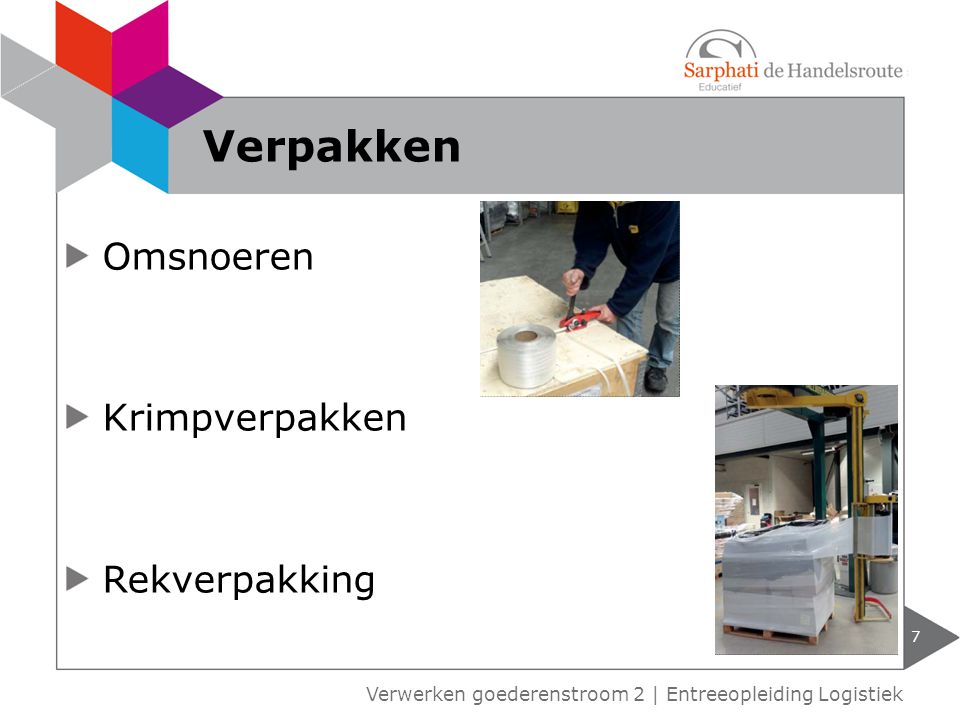 Verpakken Omsnoeren Krimpverpakken Rekverpakking