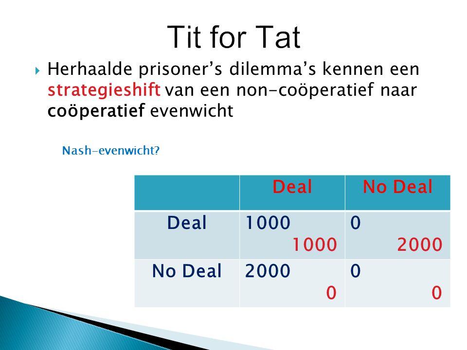 Tit for Tat Herhaalde prisoner's dilemma's kennen een strategieshift van een non-coöperatief naar coöperatief evenwicht.