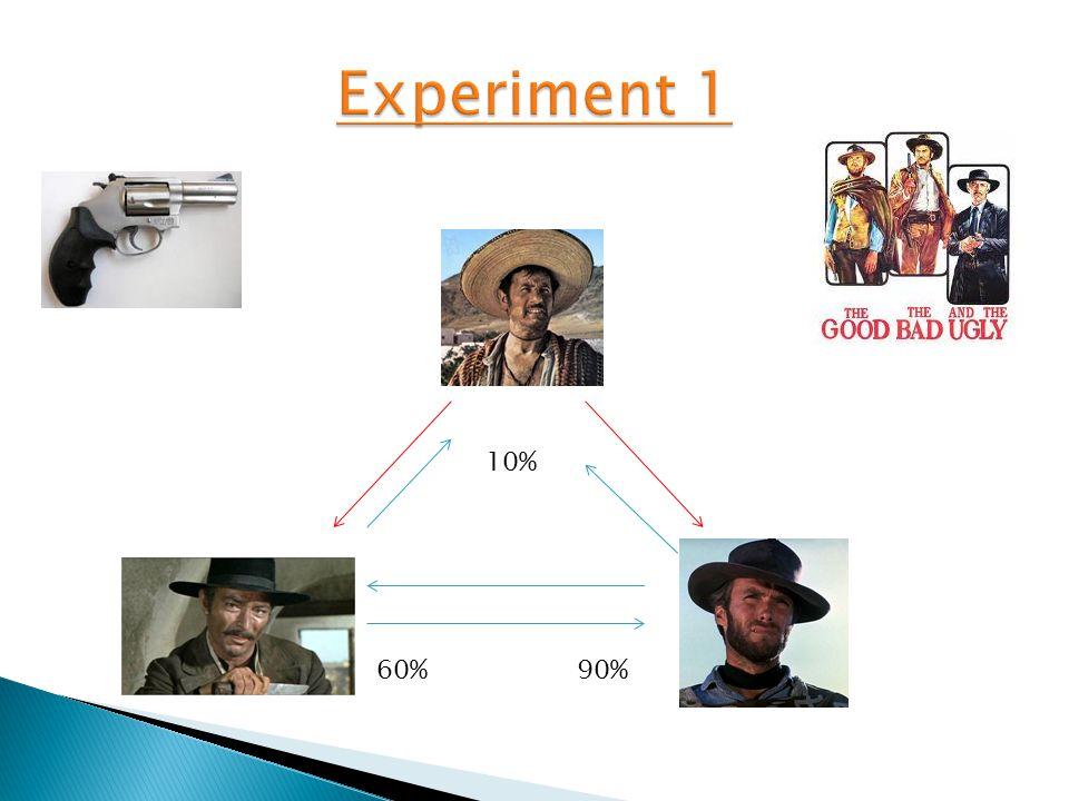 Experiment 1 10% 60% 90%