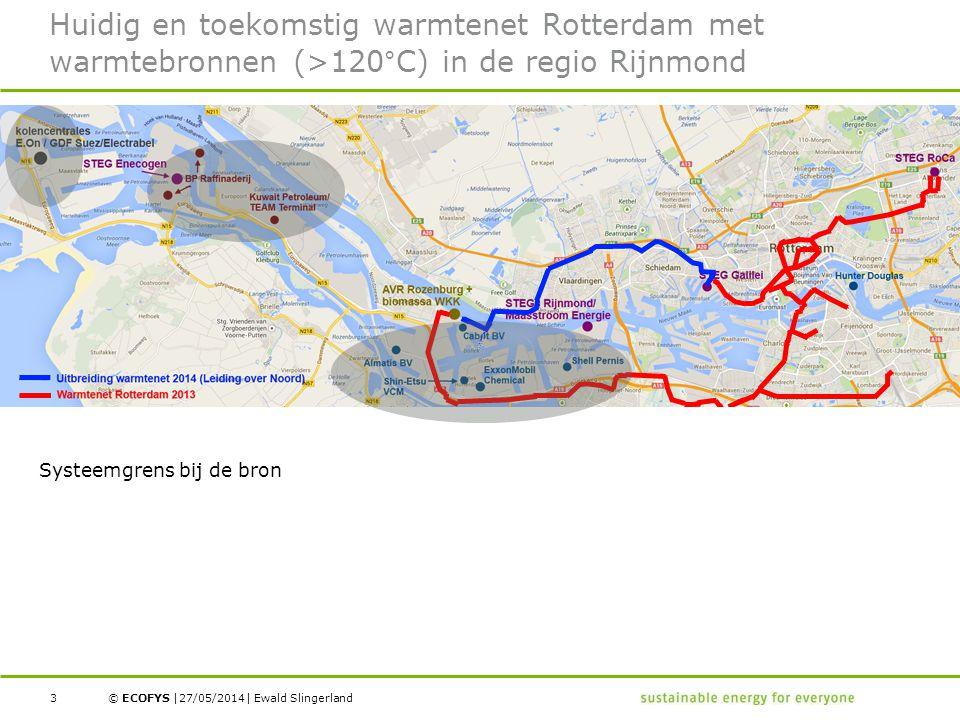 Huidig en toekomstig warmtenet Rotterdam met warmtebronnen (>120°C) in de regio Rijnmond