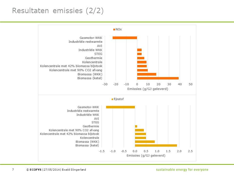 Resultaten emissies (2/2)