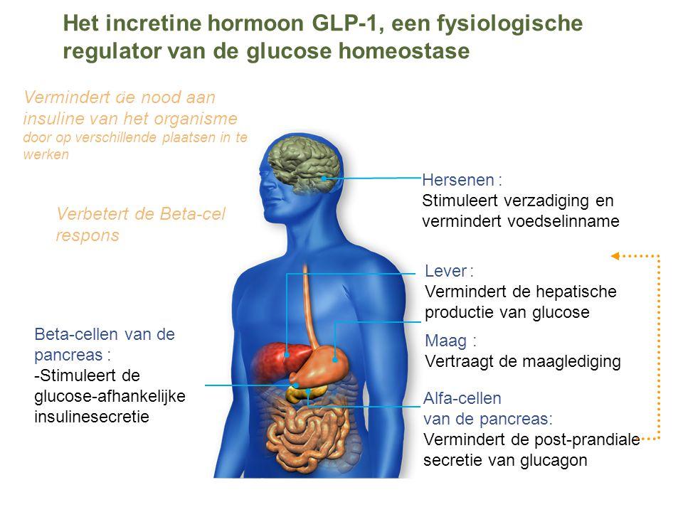 Het incretine hormoon GLP-1, een fysiologische regulator van de glucose homeostase