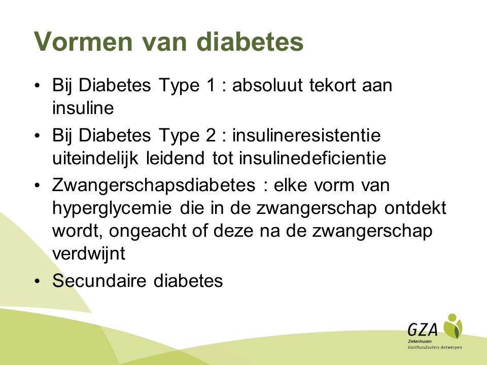 Vormen van diabetes Bij Diabetes Type 1 : absoluut tekort aan insuline