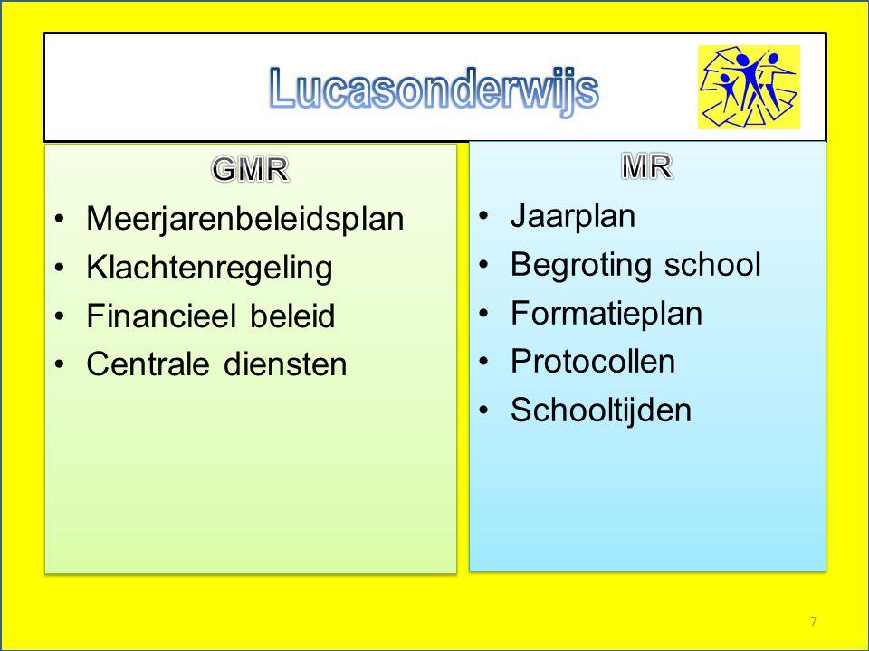 Lucasonderwijs GMR MR Jaarplan Meerjarenbeleidsplan Begroting school