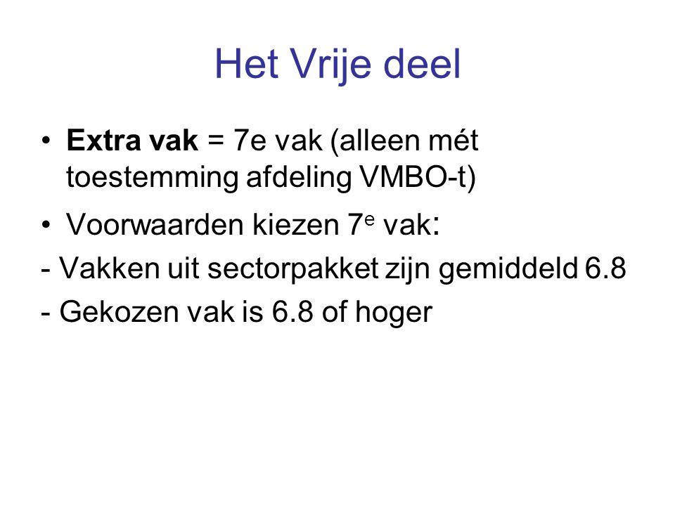 Het Vrije deel Extra vak = 7e vak (alleen mét toestemming afdeling VMBO-t) Voorwaarden kiezen 7e vak: