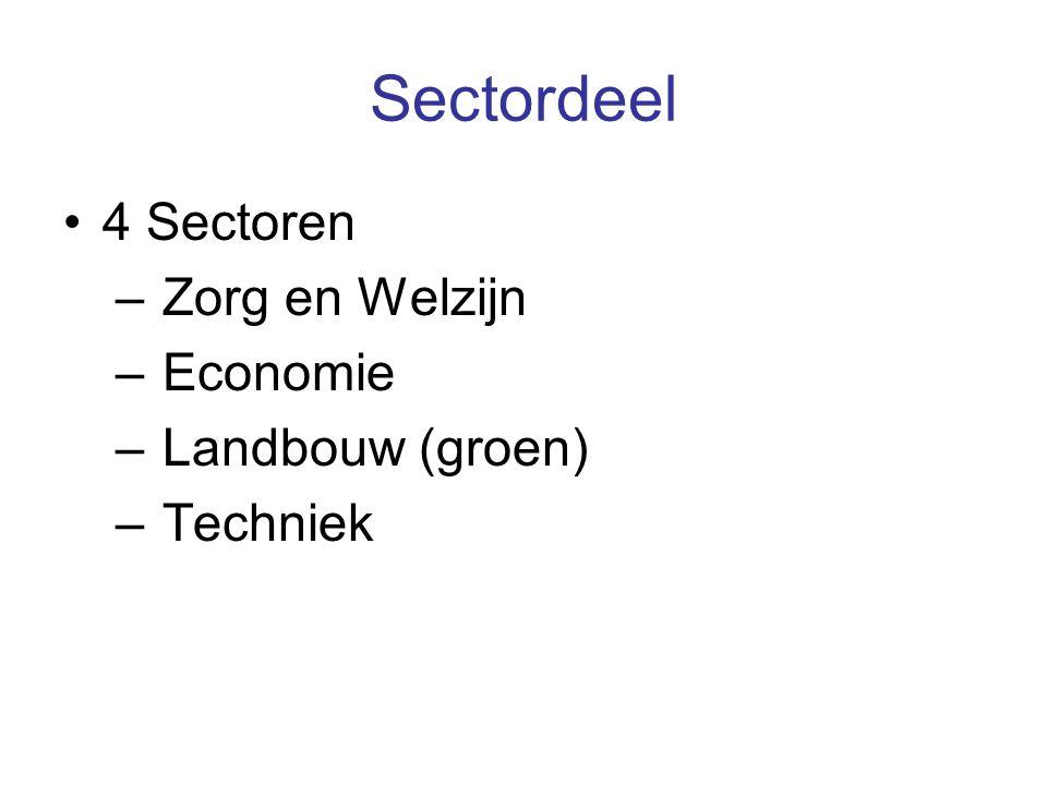 Sectordeel 4 Sectoren Zorg en Welzijn Economie Landbouw (groen)