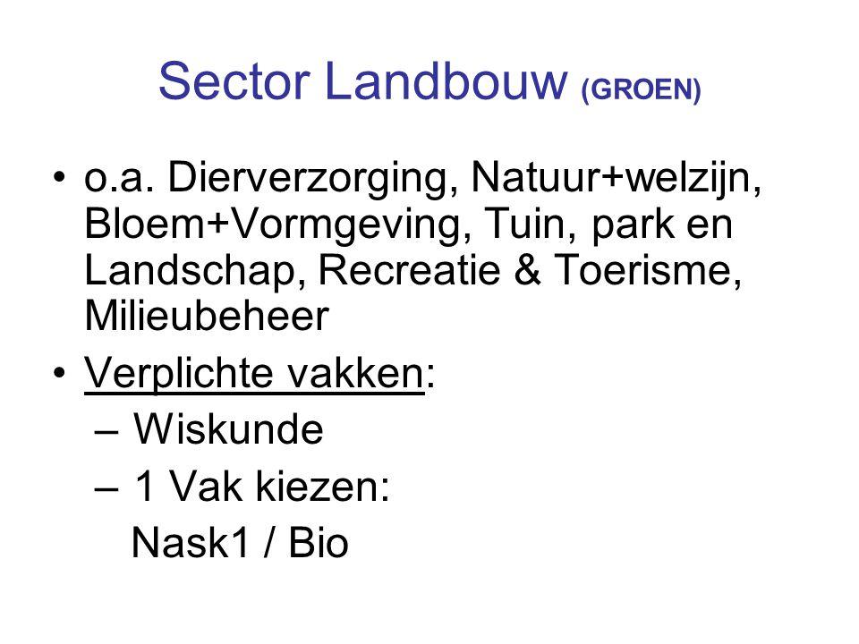 Sector Landbouw (GROEN)