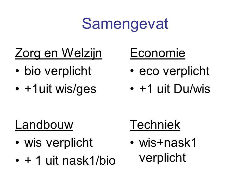 Samengevat Zorg en Welzijn bio verplicht +1uit wis/ges Landbouw