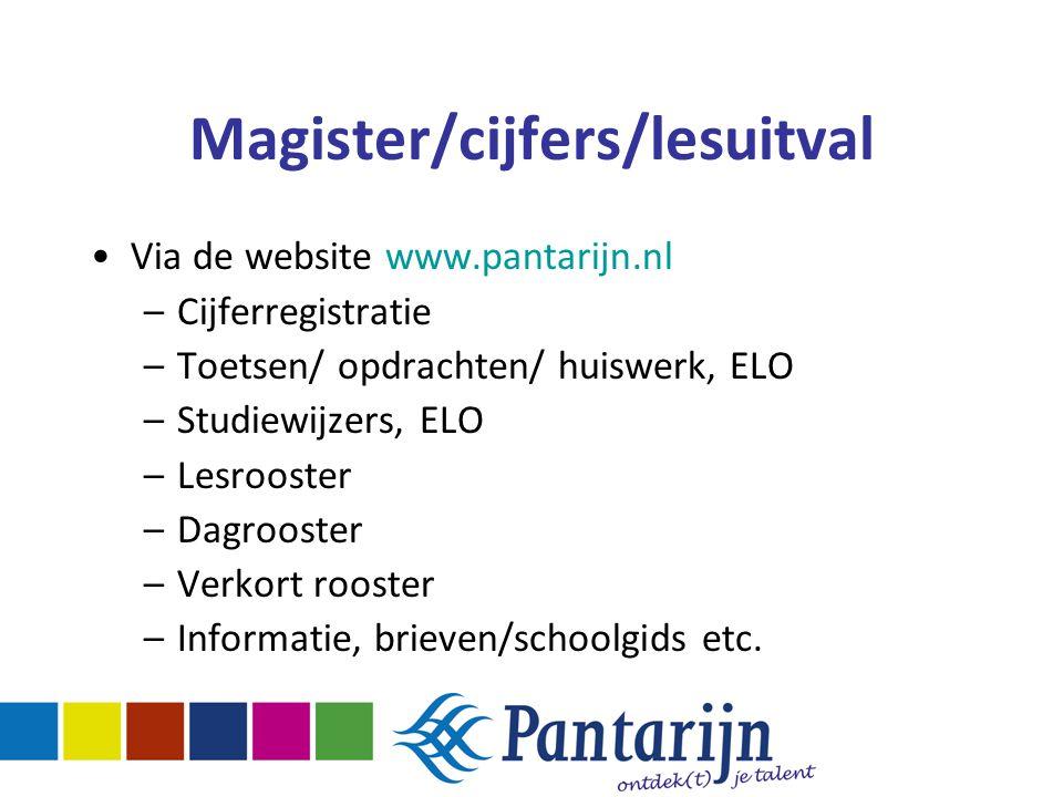 Magister/cijfers/lesuitval