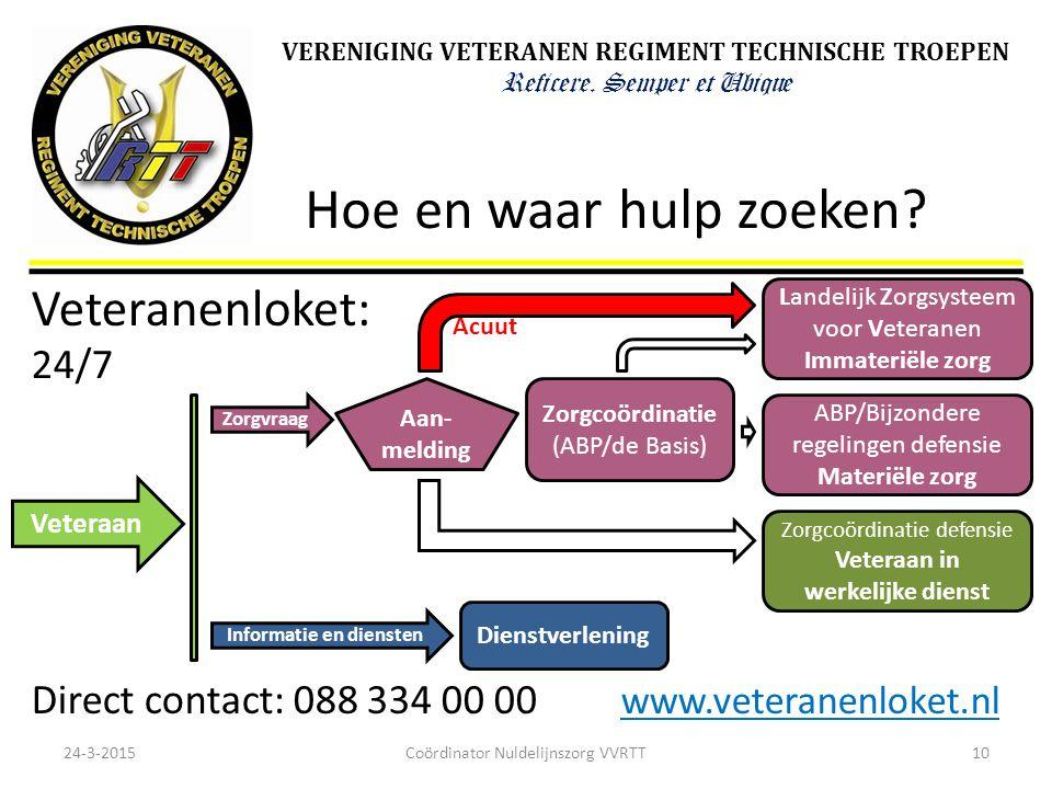 Informatie en diensten