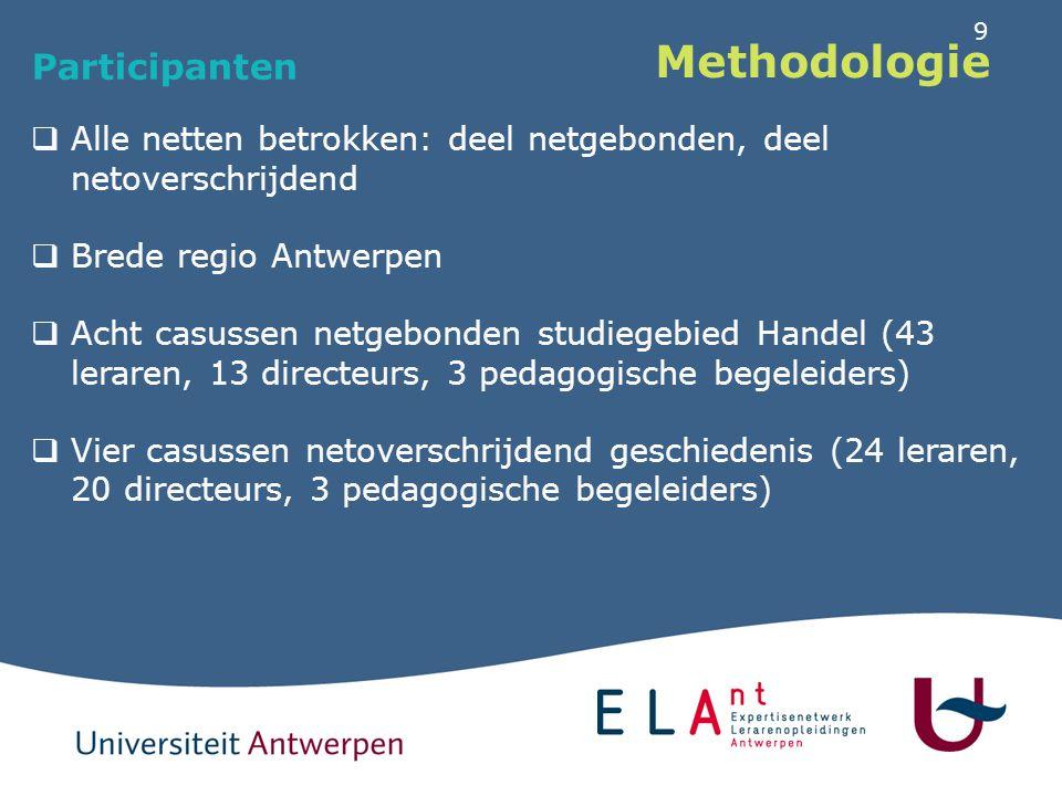 Resultaten Belangrijk om een aantal fasen bij de ontwikkeling van een VLG succesvol door te lopen: FASE Schoolleiders motiveren en engageren
