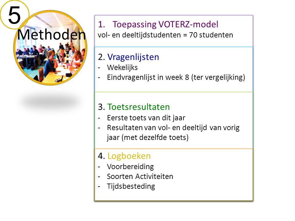 5 Methoden Toepassing VOTERZ-model 2. Vragenlijsten 2. Vragenlijsten