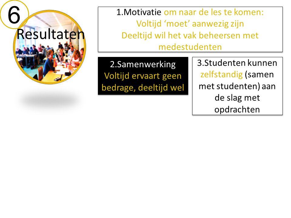6 Resultaten 1.Motivatie om naar de les te komen: