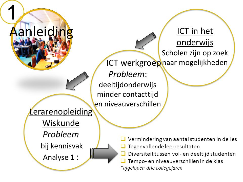 1 Aanleiding ICT in het onderwijs ICT werkgroep