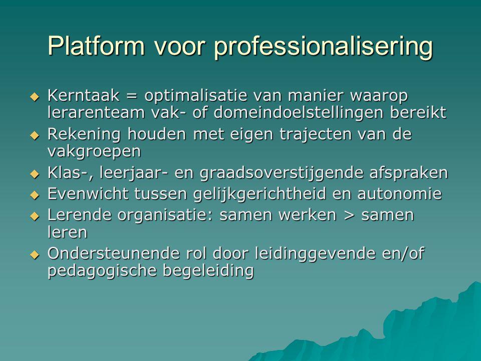 Platform voor professionalisering
