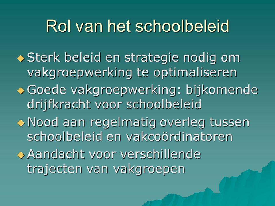 Rol van het schoolbeleid