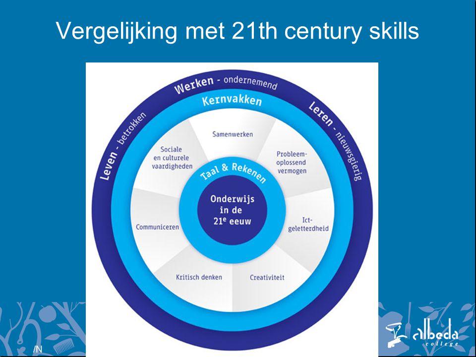 Vergelijking met 21th century skills