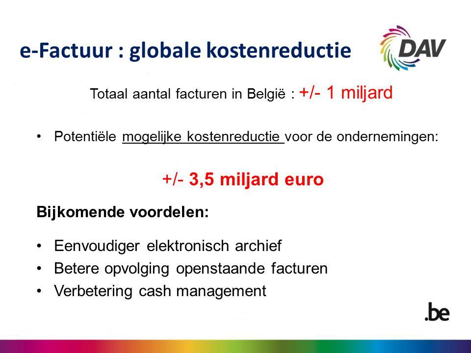 Totaal aantal facturen in België : +/- 1 miljard