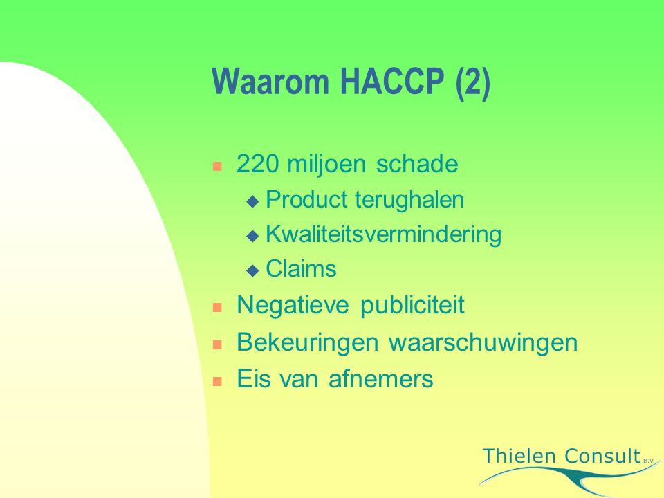 Waarom HACCP (2) 220 miljoen schade Negatieve publiciteit