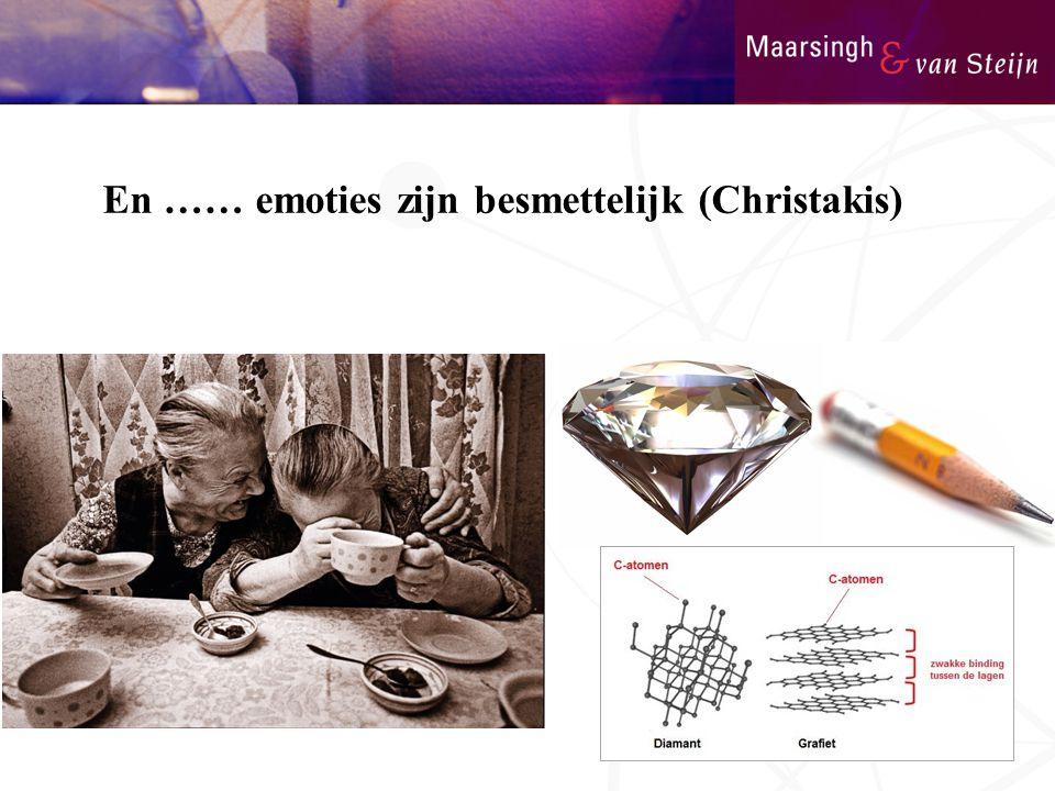 En …… emoties zijn besmettelijk (Christakis)