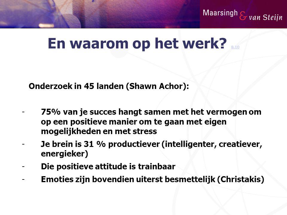 En waarom op het werk 8.10 Onderzoek in 45 landen (Shawn Achor):