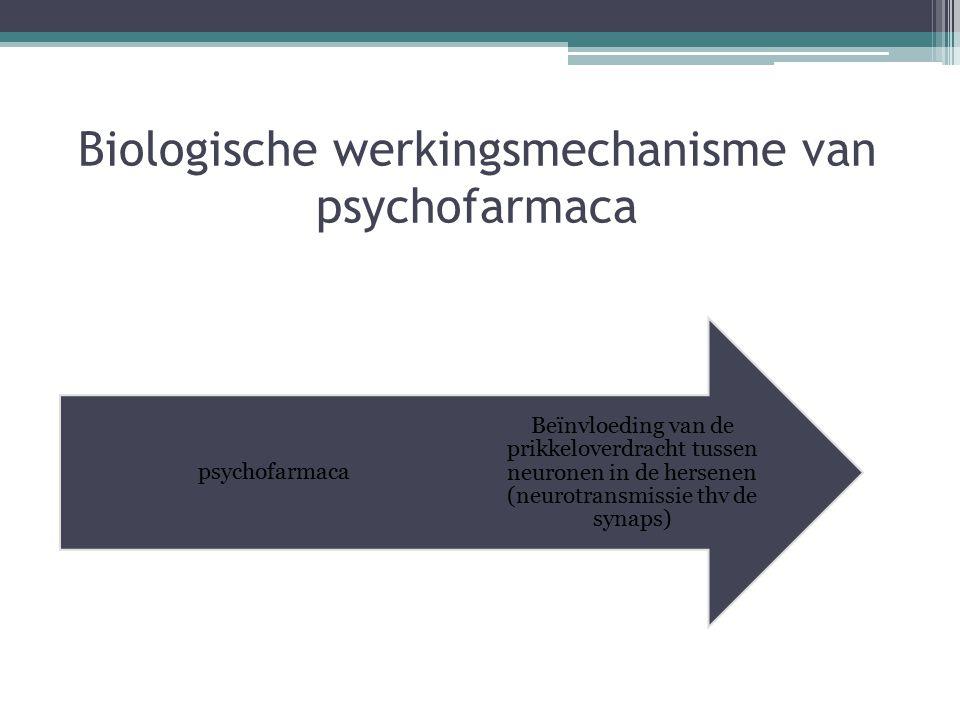 Biologische werkingsmechanisme van psychofarmaca