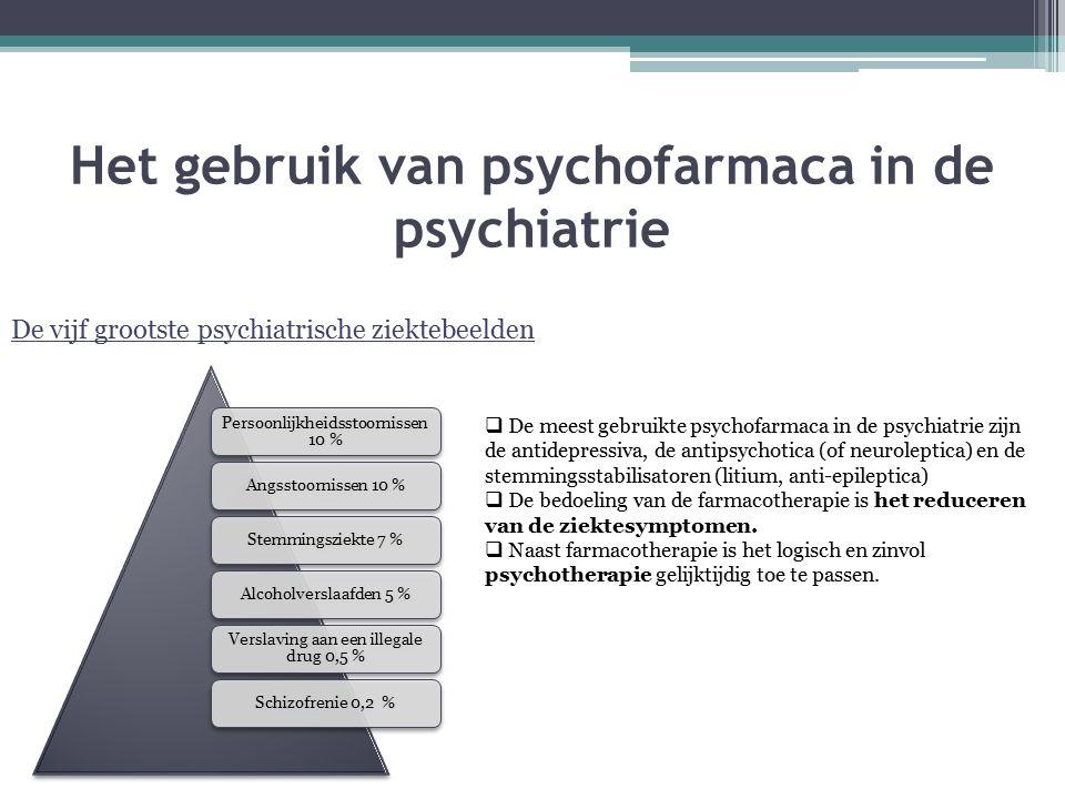 Het gebruik van psychofarmaca in de psychiatrie
