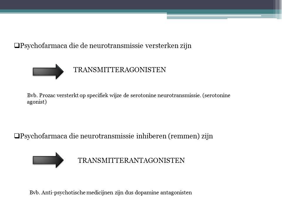 Psychofarmaca die de neurotransmissie versterken zijn