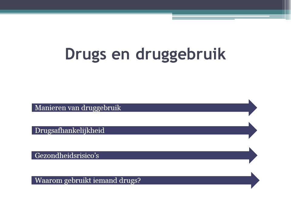 Drugs en druggebruik Manieren van druggebruik Drugsafhankelijkheid