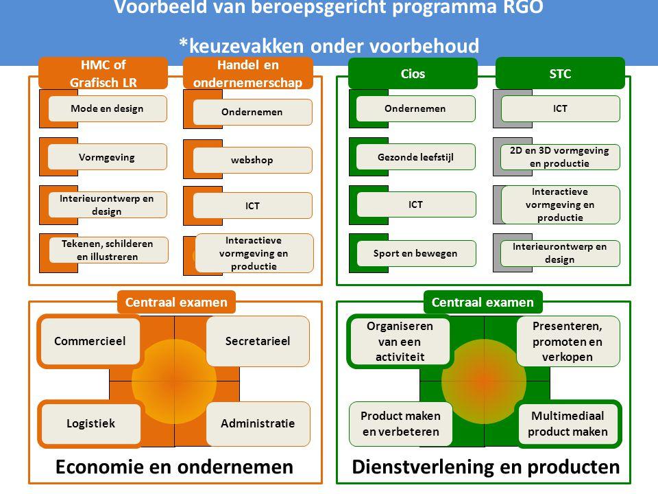 Voorbeeld van beroepsgericht programma RGO