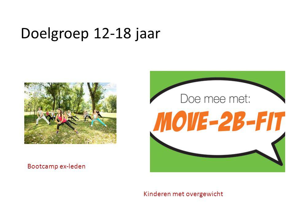 Doelgroep 12-18 jaar Bootcamp ex-leden Kinderen met overgewicht
