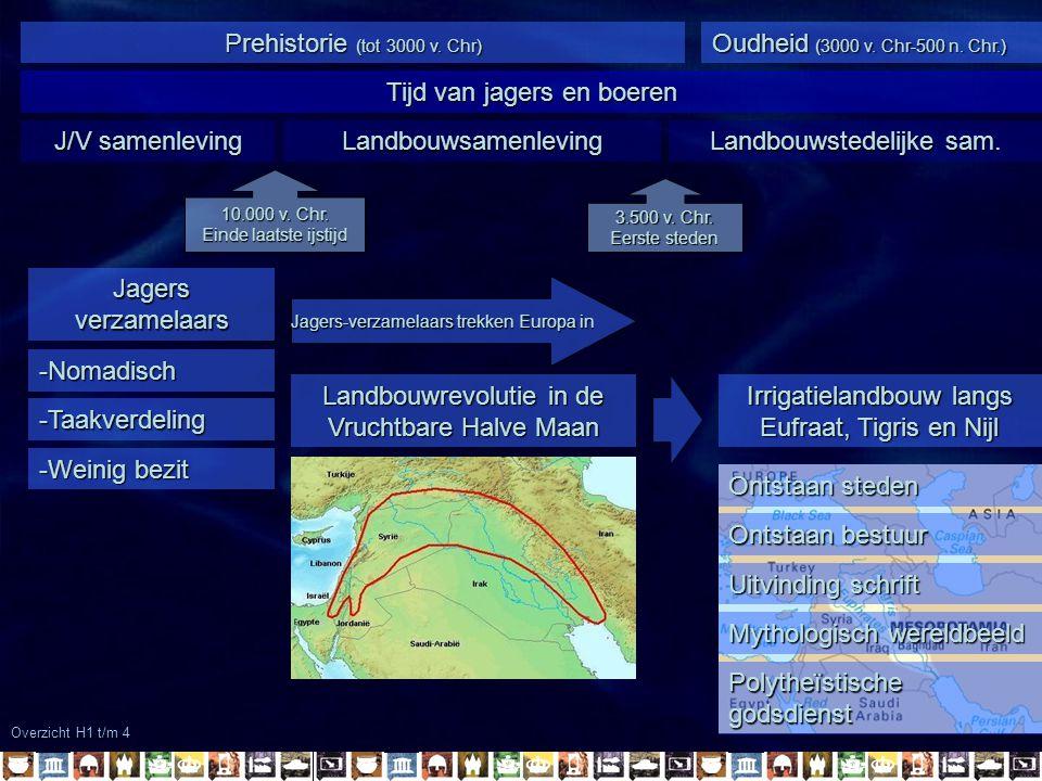 Prehistorie (tot 3000 v. Chr) Oudheid (3000 v. Chr-500 n. Chr.)