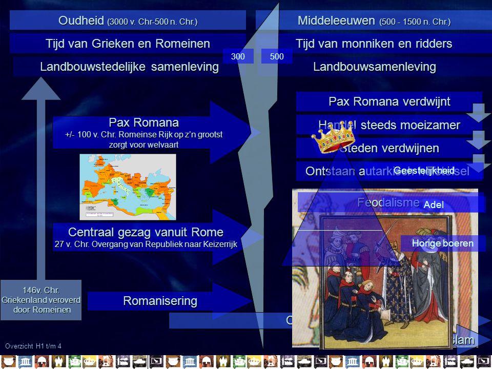Tijd van Grieken en Romeinen Tijd van monniken en ridders