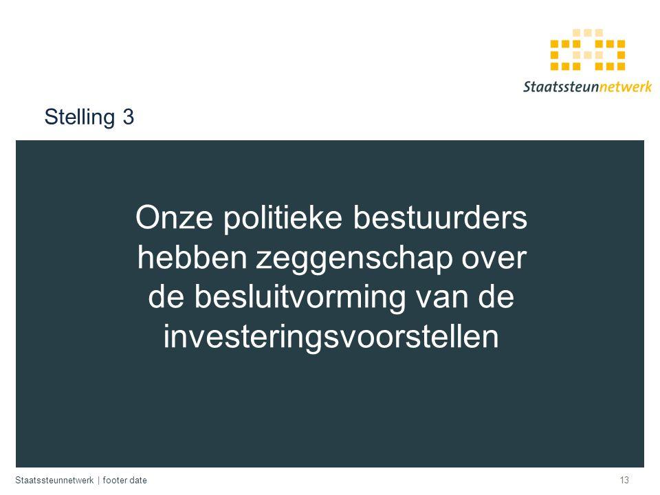 Stelling 3 Onze politieke bestuurders hebben zeggenschap over de besluitvorming van de investeringsvoorstellen.