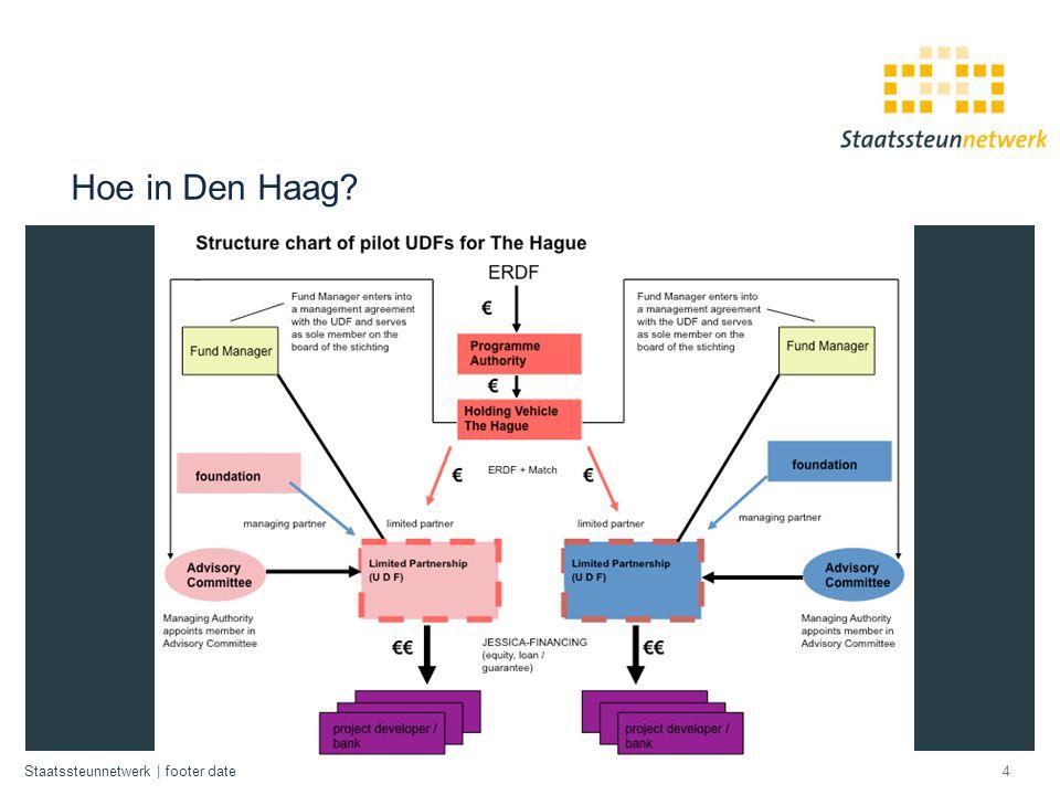 Hoe in Den Haag