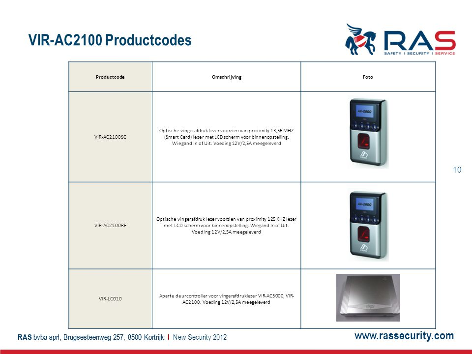 VIR-AC2100 Productcodes New Security 2012 Productcode Omschrijving
