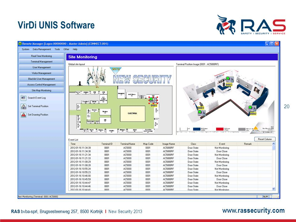 VirDi UNIS Software New Security 2013