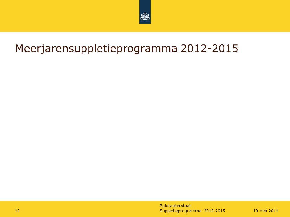 Meerjarensuppletieprogramma 2012-2015