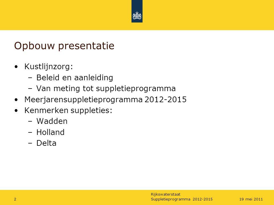 Opbouw presentatie Kustlijnzorg: Beleid en aanleiding